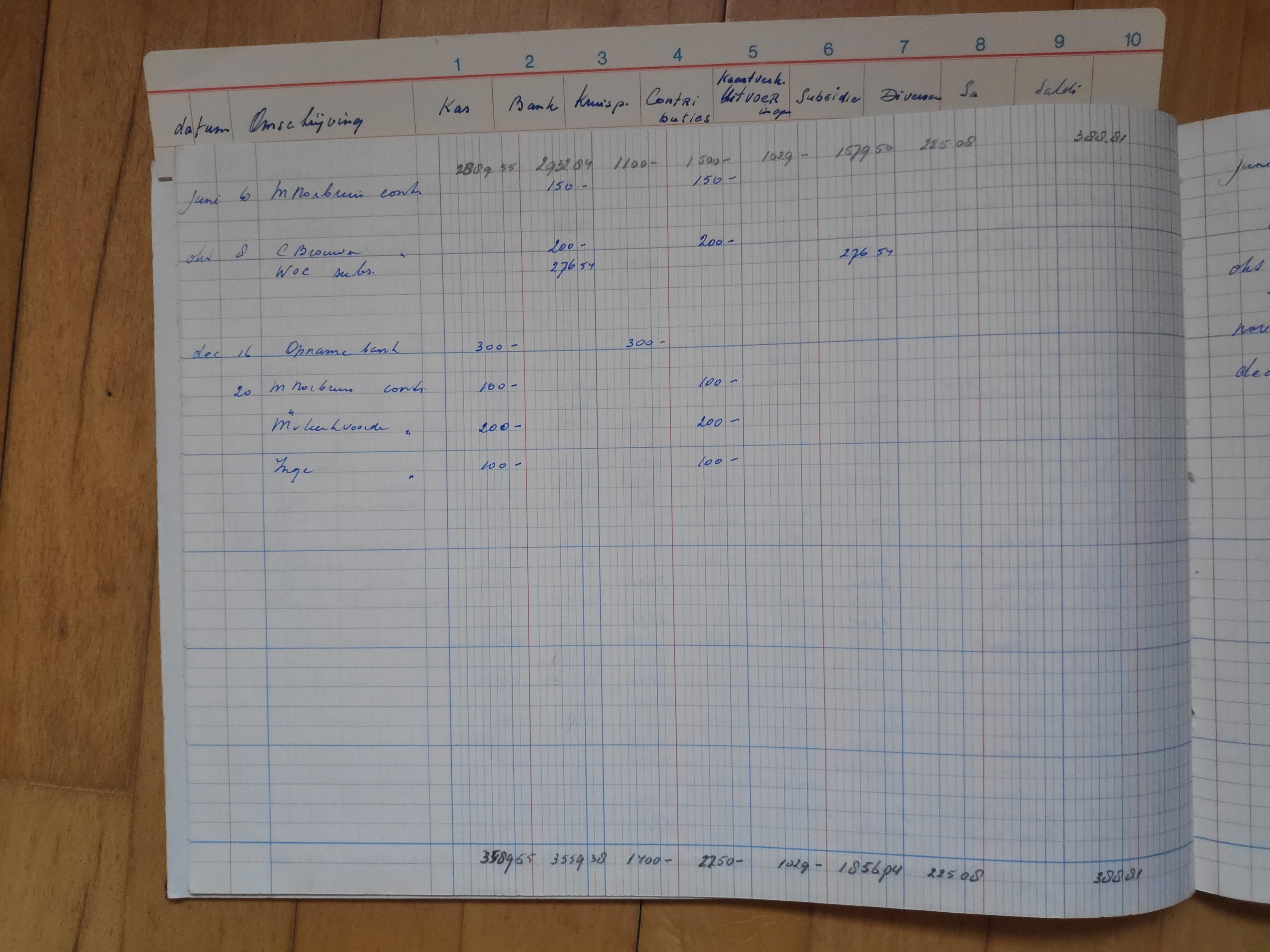 Voorbeeld boekhouding Mucato 1992